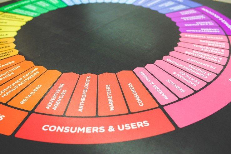 Marketing Color Wheel